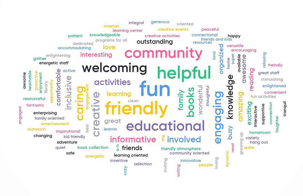 Community word collage